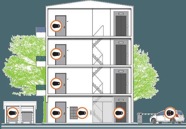 flexaair integration - EP Digital - Postkasseanlæg med adgangssystem